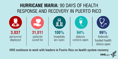 U.S. Department of Health and Human Services update on response & recovery missions in Puerto Rico